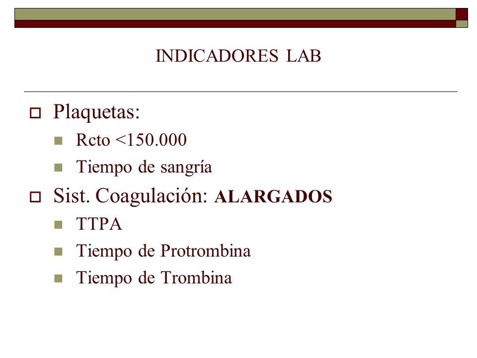 INDICADORES LAB Plaquetas: Rcto <150.000 Tiempo de sangría Sist. Coagulación: ALARGADOS TTPA Tiempo de Protrombina Tiempo de Trombina