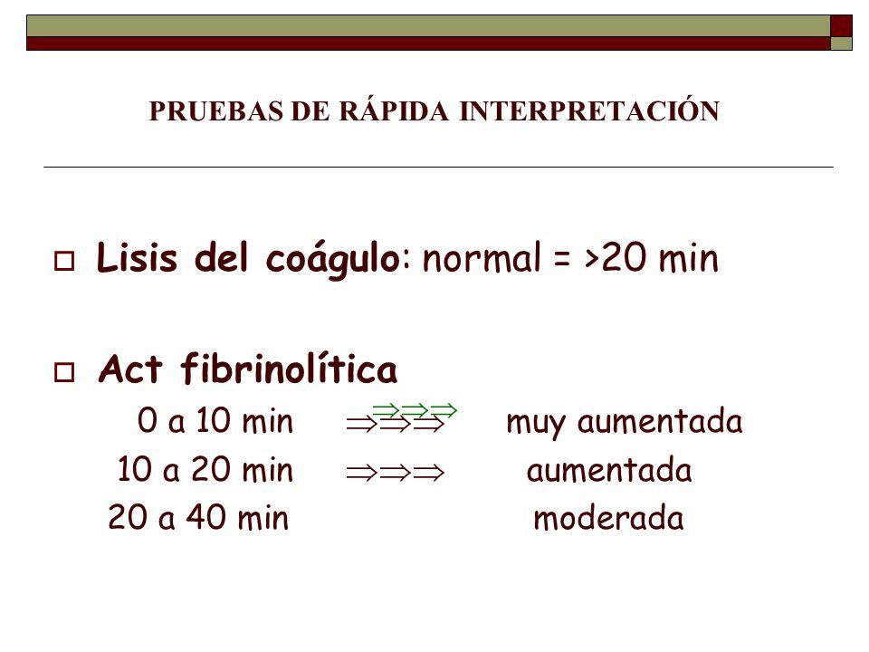 PRUEBAS DE RÁPIDA INTERPRETACIÓN Lisis del coágulo: normal = >20 min Act fibrinolítica 0 a 10 min muy aumentada 10 a 20 min aumentada 20 a 40 min mode