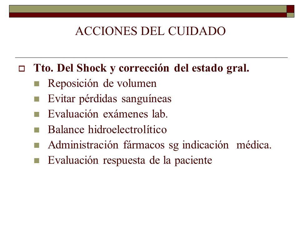 ACCIONES DEL CUIDADO Tto. Del Shock y corrección del estado gral. Reposición de volumen Evitar pérdidas sanguíneas Evaluación exámenes lab. Balance hi