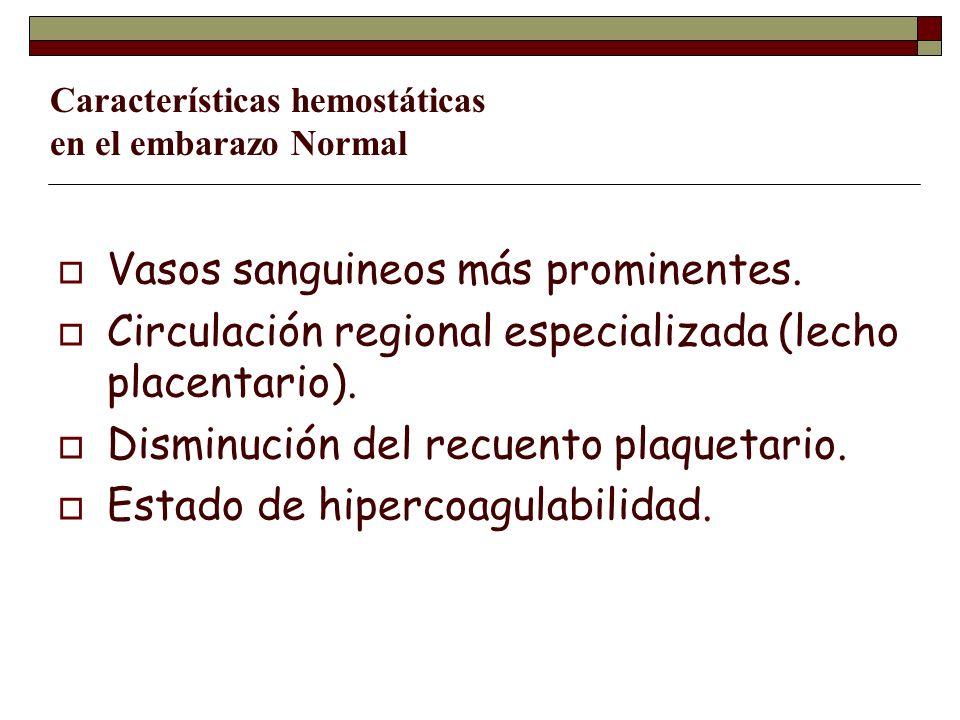 Características hemostáticas en el embarazo Normal Vasos sanguineos más prominentes. Circulación regional especializada (lecho placentario). Disminuci
