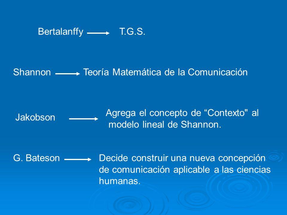 BertalanffyT.G.S. ShannonTeoría Matemática de la Comunicación Jakobson Agrega el concepto de Contexto