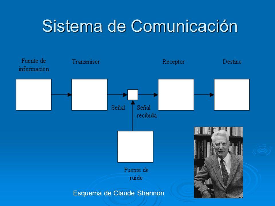 Sistema de Comunicación Sistema de Comunicación Esquema de Claude Shannon