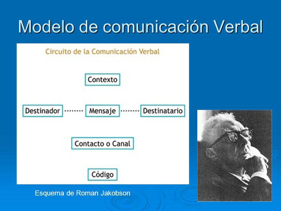 Modelo de comunicación Verbal Esquema de Roman Jakobson