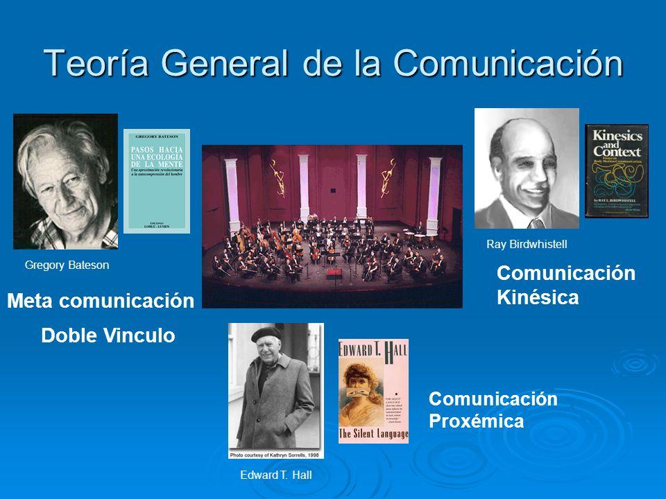 Teoría General de la Comunicación Gregory Bateson Edward T. Hall Ray Birdwhistell Doble Vinculo Meta comunicación Comunicación Kinésica Comunicación P