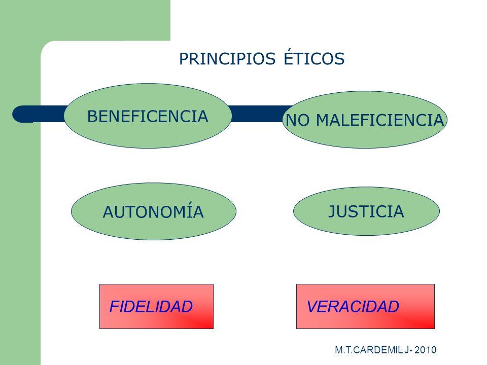 M.T.CARDEMIL J- 2010 PRINCIPIOS ÉTICOS FIDELIDAD VERACIDAD BENEFICENCIA NO MALEFICIENCIA AUTONOMÍA JUSTICIA