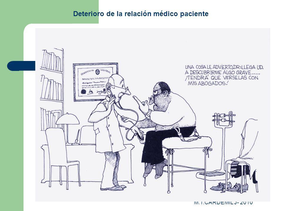 M.T.CARDEMIL J- 2010 Deterioro de la relación médico paciente