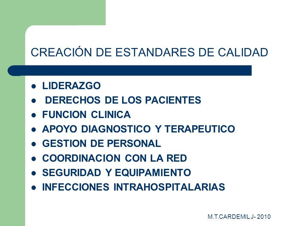 M.T.CARDEMIL J- 2010 CREACIÓN DE ESTANDARES DE CALIDAD LIDERAZGO DERECHOS DE LOS PACIENTES FUNCION CLINICA APOYO DIAGNOSTICO Y TERAPEUTICO GESTION DE