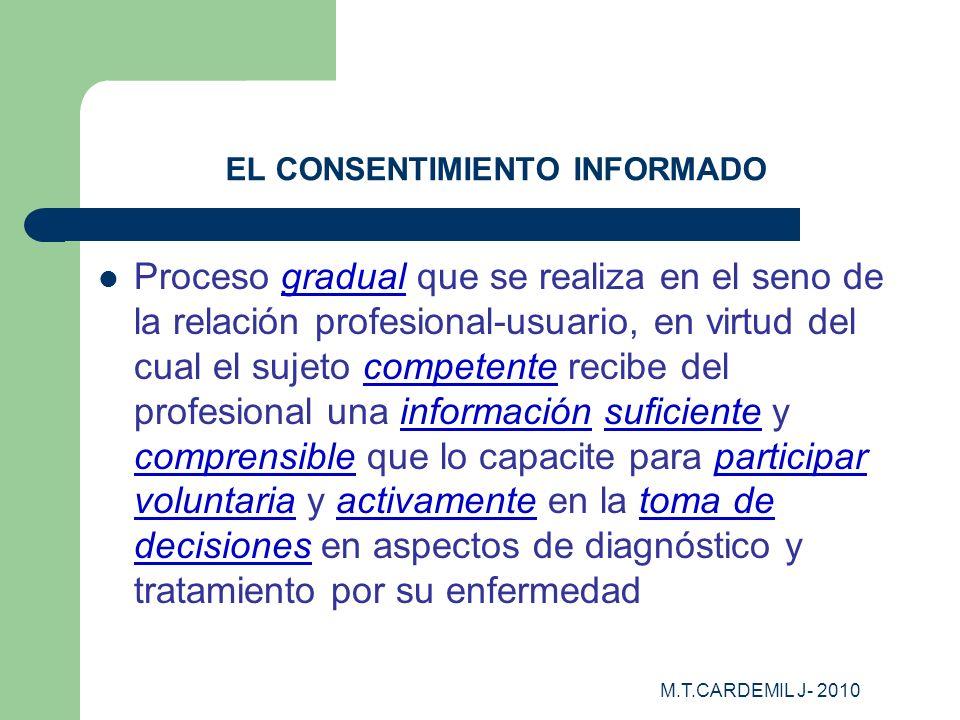 M.T.CARDEMIL J- 2010 EL CONSENTIMIENTO INFORMADO Proceso gradual que se realiza en el seno de la relación profesional-usuario, en virtud del cual el s
