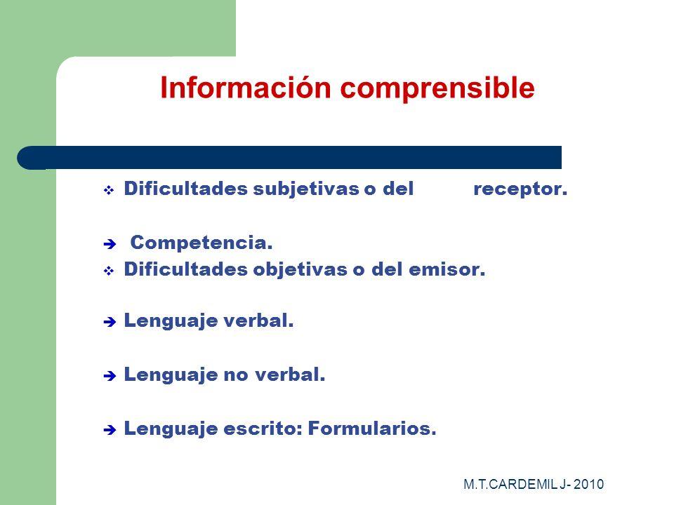 M.T.CARDEMIL J- 2010 Información comprensible Dificultades subjetivas o del receptor. Competencia. Dificultades objetivas o del emisor. Lenguaje verba