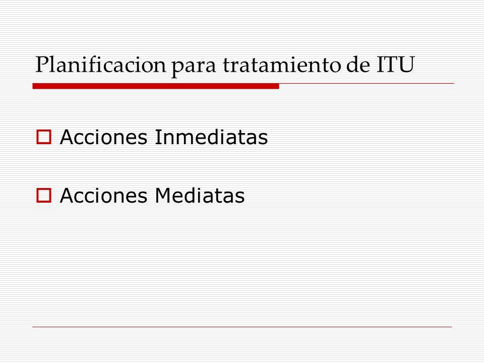 Planificacion para tratamiento de ITU Acciones Inmediatas Acciones Mediatas