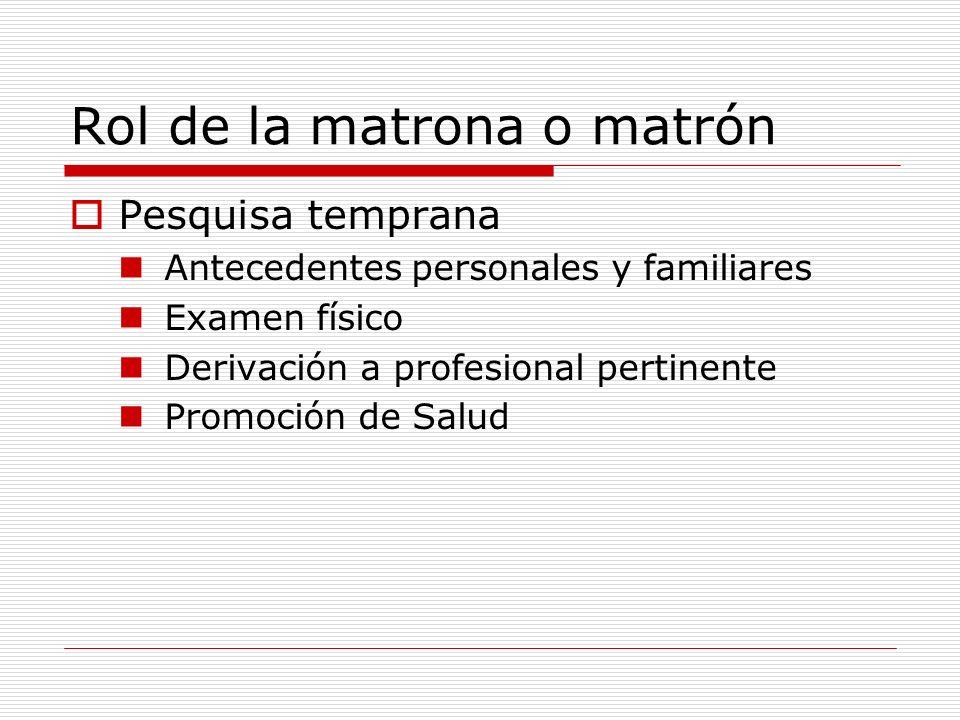 Rol de la matrona o matrón Pesquisa temprana Antecedentes personales y familiares Examen físico Derivación a profesional pertinente Promoción de Salud