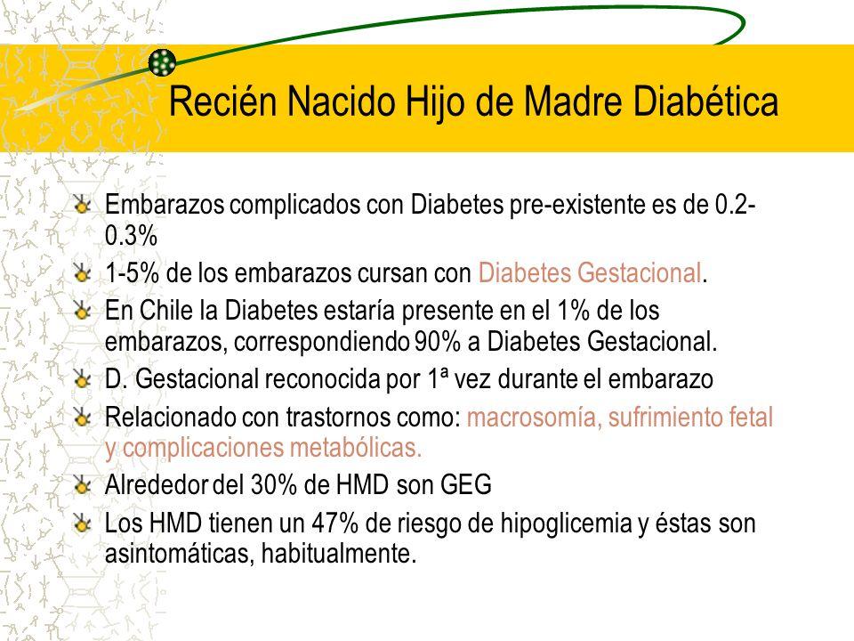 Recién Nacido Hijo de Madre Diabética Embarazos complicados con Diabetes pre-existente es de 0.2- 0.3% 1-5% de los embarazos cursan con Diabetes Gesta