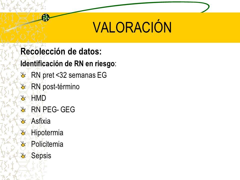 VALORACIÓN Recolección de datos: Identificación de RN en riesgo : RN pret <32 semanas EG RN post-término HMD RN PEG- GEG Asfixia Hipotermia Policitemi
