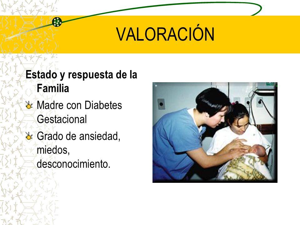 VALORACIÓN Estado y respuesta de la Familia Madre con Diabetes Gestacional Grado de ansiedad, miedos, desconocimiento.