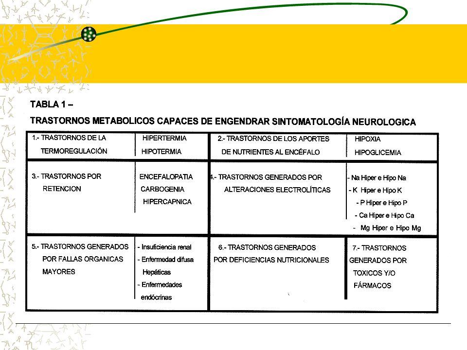 Diagnóstico de Enfermería Alteración del metabolismo de la glucosa o su balance.