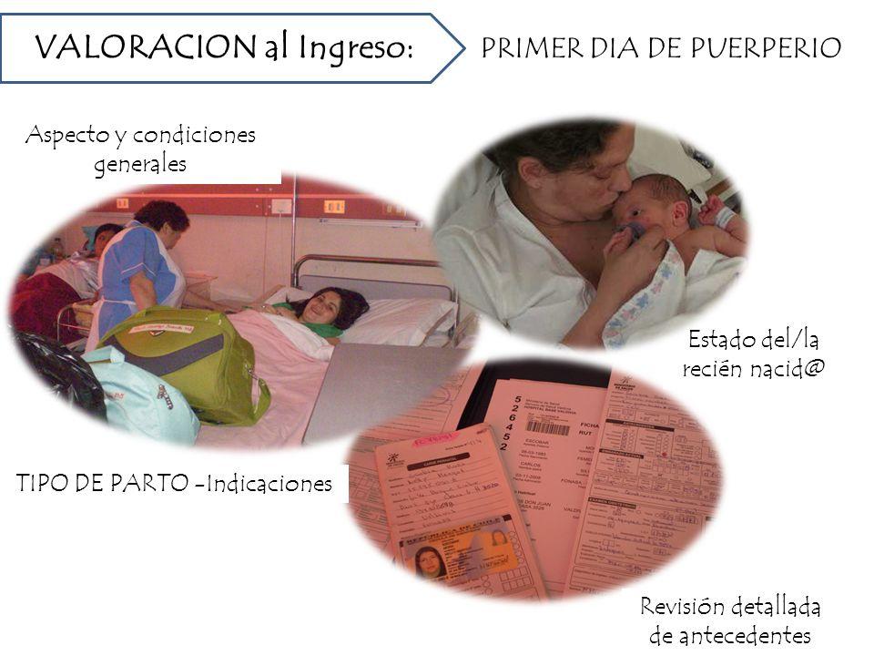 Aspecto y condiciones generales TIPO DE PARTO -Indicaciones Estado del/la recién nacid@ Revisión detallada de antecedentes VALORACION al Ingreso: PRIM