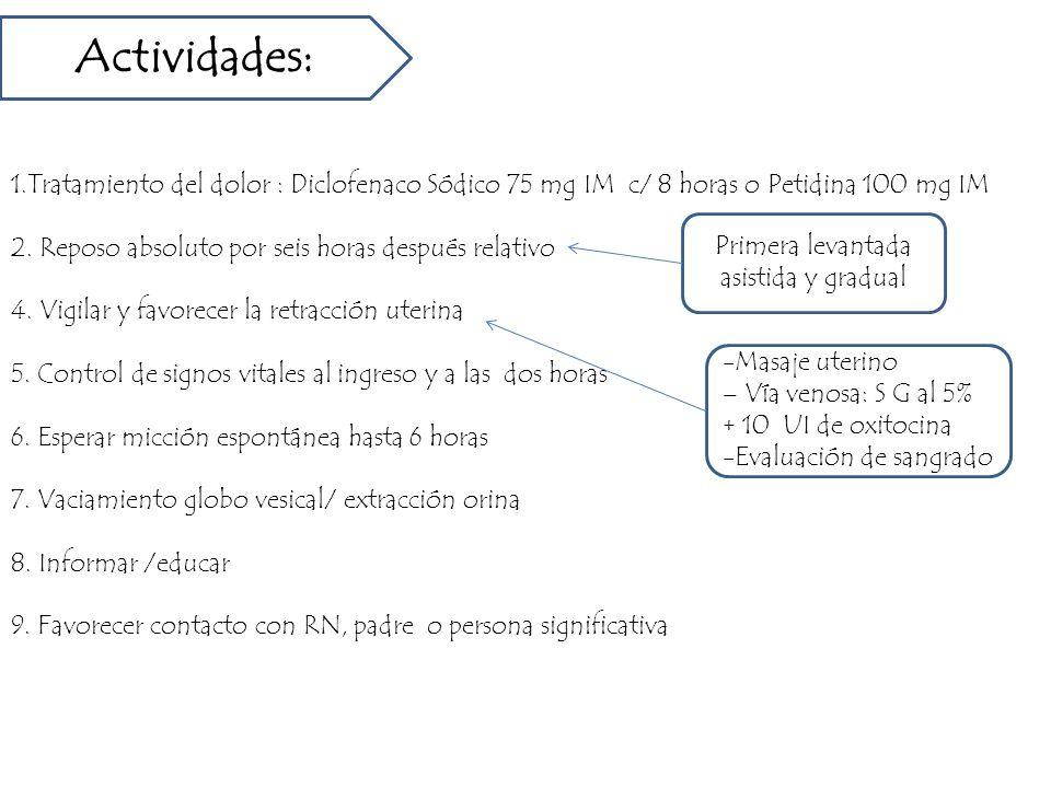 1.Tratamiento del dolor : Diclofenaco Sódico 75 mg IM c/ 8 horas o Petidina 100 mg IM 2. Reposo absoluto por seis horas después relativo 4. Vigilar y