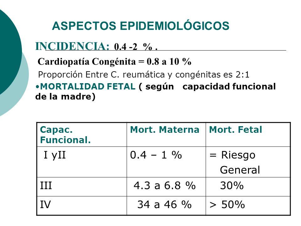 ASPECTOS EPIDEMIOLÓGICOS INCIDENCIA: 0.4 -2 %. Cardiopatía Congénita = 0.8 a 10 % Proporción Entre C. reumática y congénitas es 2:1 MORTALIDAD FETAL (