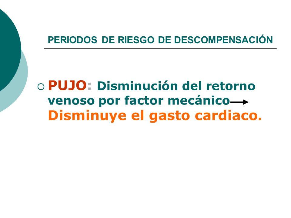 PERIODOS DE RIESGO DE DESCOMPENSACIÓN PUJO: Disminución del retorno venoso por factor mecánico Disminuye el gasto cardiaco.