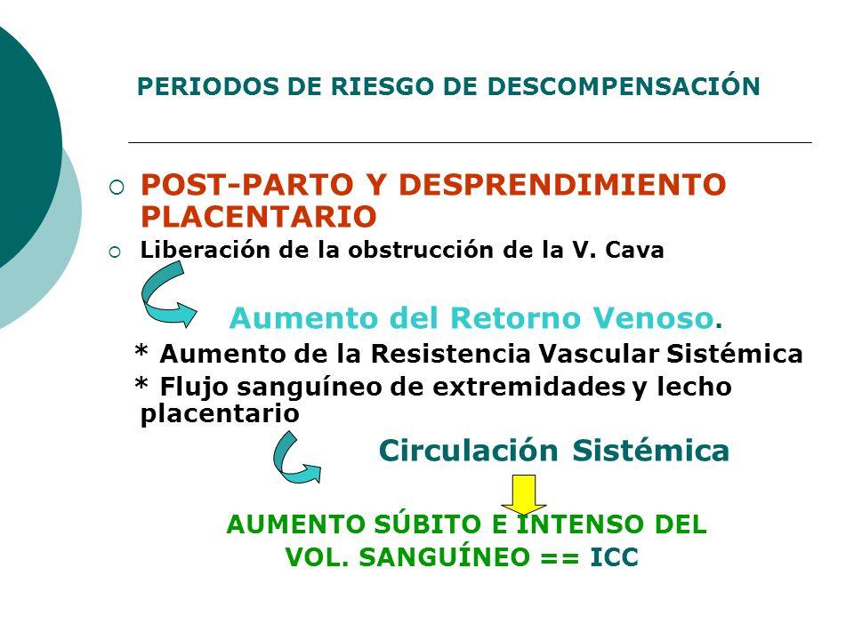 PERIODOS DE RIESGO DE DESCOMPENSACIÓN POST-PARTO Y DESPRENDIMIENTO PLACENTARIO Liberación de la obstrucción de la V. Cava Aumento del Retorno Venoso.