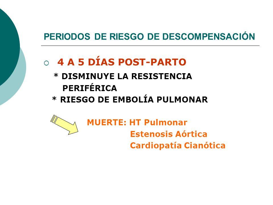 PERIODOS DE RIESGO DE DESCOMPENSACIÓN 4 A 5 DÍAS POST-PARTO * DISMINUYE LA RESISTENCIA PERIFÉRICA * RIESGO DE EMBOLÍA PULMONAR MUERTE: HT Pulmonar Est