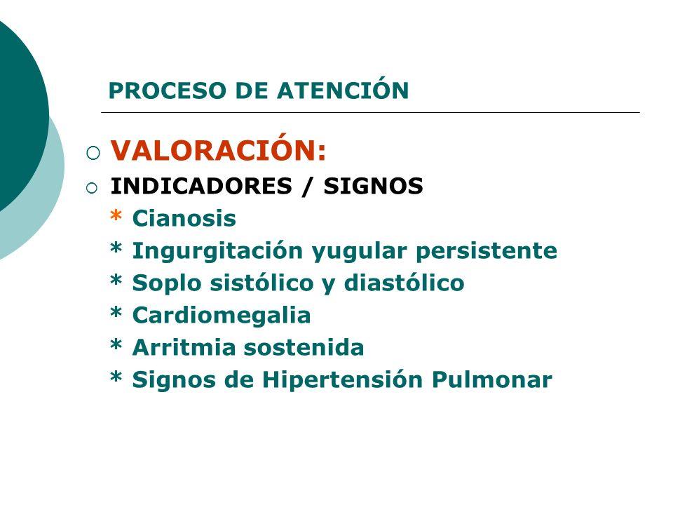 PROCESO DE ATENCIÓN VALORACIÓN: INDICADORES / SIGNOS * Cianosis * Ingurgitación yugular persistente * Soplo sistólico y diastólico * Cardiomegalia * A