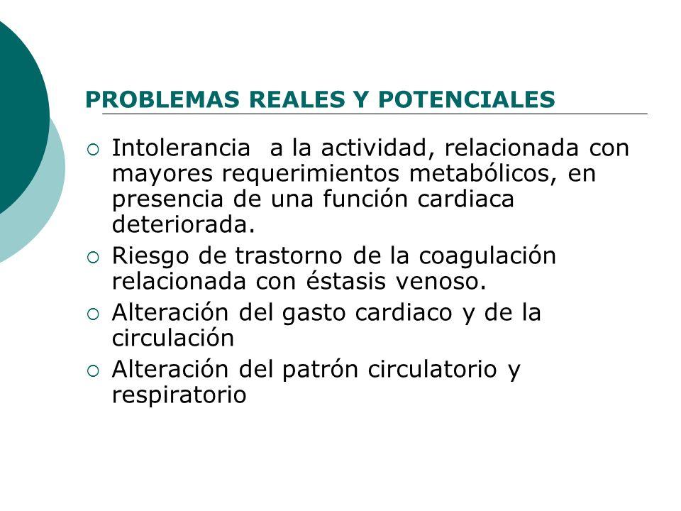 PROBLEMAS REALES Y POTENCIALES Intolerancia a la actividad, relacionada con mayores requerimientos metabólicos, en presencia de una función cardiaca d