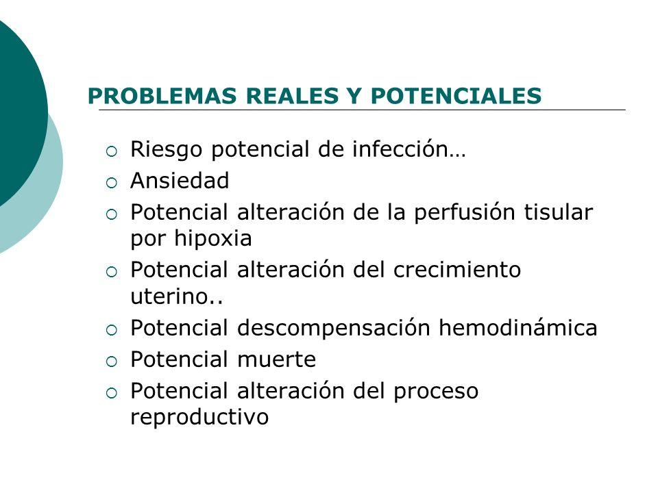 PROBLEMAS REALES Y POTENCIALES Riesgo potencial de infección… Ansiedad Potencial alteración de la perfusión tisular por hipoxia Potencial alteración d