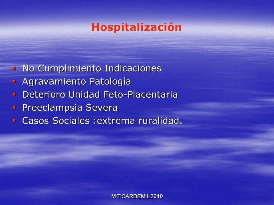 M.T.CARDEMIL 2010 Hospitalización No Cumplimiento Indicaciones No Cumplimiento Indicaciones Agravamiento Patología Agravamiento Patología Deterioro Un