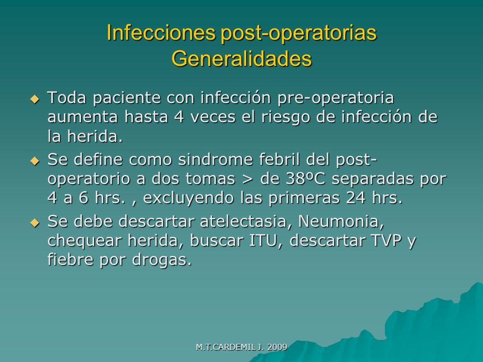 M.T.CARDEMIL J.2009 Infecciones Post-op.….continuación ITU: es la más frecuente ( 4%).