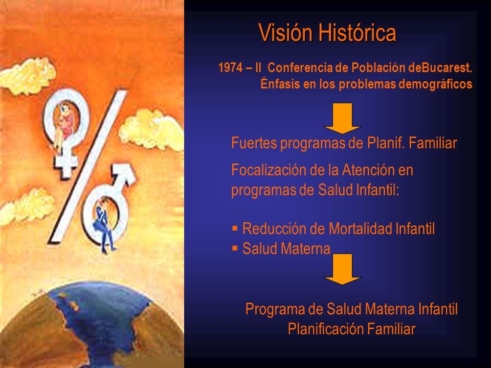 Visión Histórica 1974 – II Conferencia de Población deBucarest. Énfasis en los problemas demográficos Fuertes programas de Planif. Familiar Focalizaci