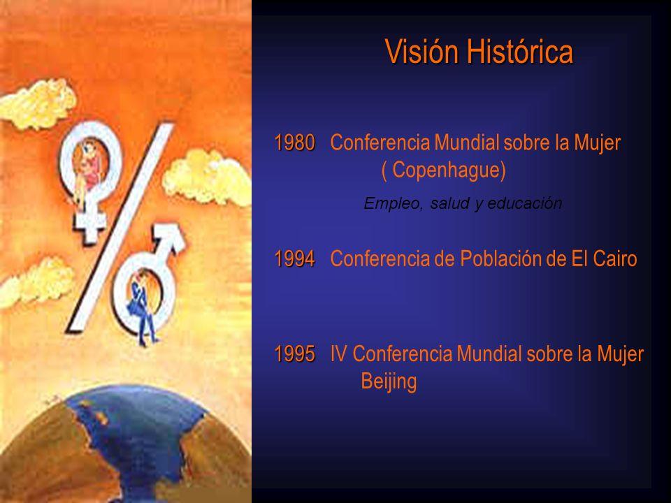 Visión Histórica 1980 1980 Conferencia Mundial sobre la Mujer ( Copenhague) 1994 1994 Conferencia de Población de El Cairo 1995 1995 IV Conferencia Mu