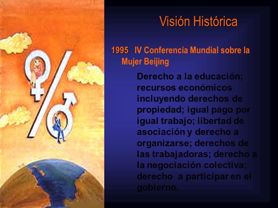 Visión Histórica 1995 1995 IV Conferencia Mundial sobre la Mujer Beijing Derecho a la educación; recursos económicos incluyendo derechos de propiedad;