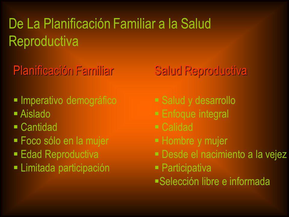 De La Planificación Familiar a la Salud Reproductiva Planificación Familiar Imperativo demográfico Aislado Cantidad Foco sólo en la mujer Edad Reprodu