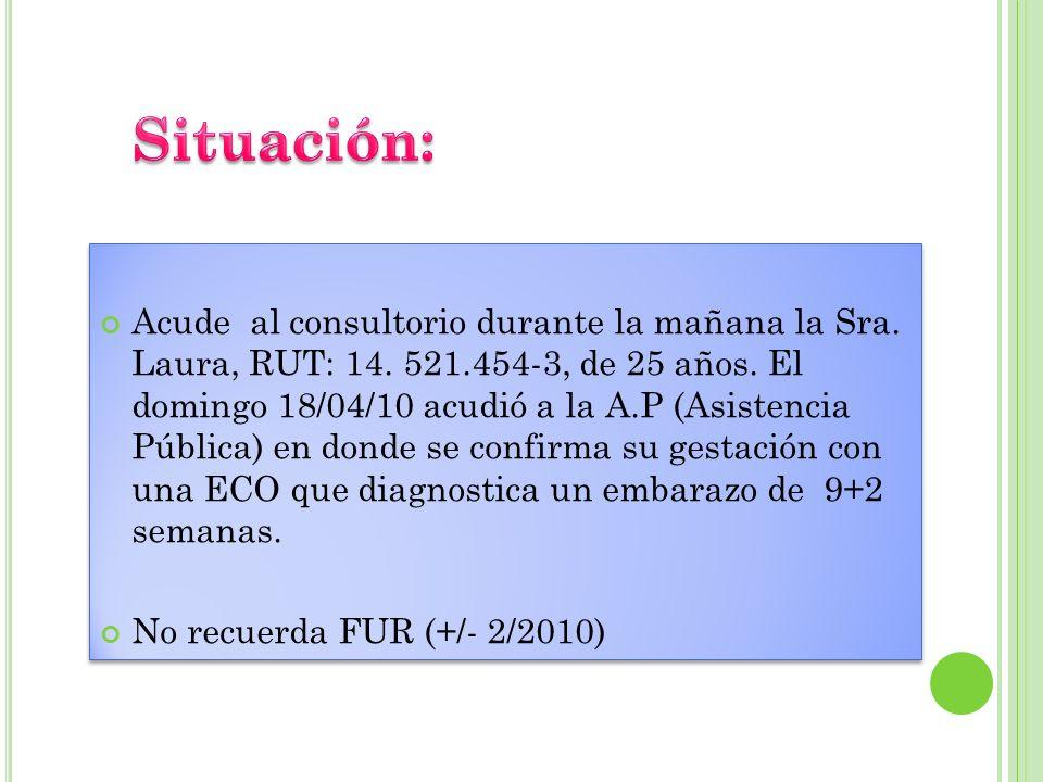 Confirmar embarazo Calcule según corresponda: 1) FUR o FURop 2) EG a la fecha 3) FPC 4) FPP Confirmar embarazo Calcule según corresponda: 1) FUR o FURop 2) EG a la fecha 3) FPC 4) FPP ECO confirma 12/2/2010 9+4sem 19/11/10 22/2/10
