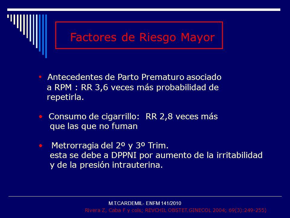 M.T.CARDEMIL- ENFM 141/2010 Factores de Riesgo Mayor Antecedentes de Parto Prematuro asociado a RPM : RR 3,6 veces más probabilidad de repetirla. Cons