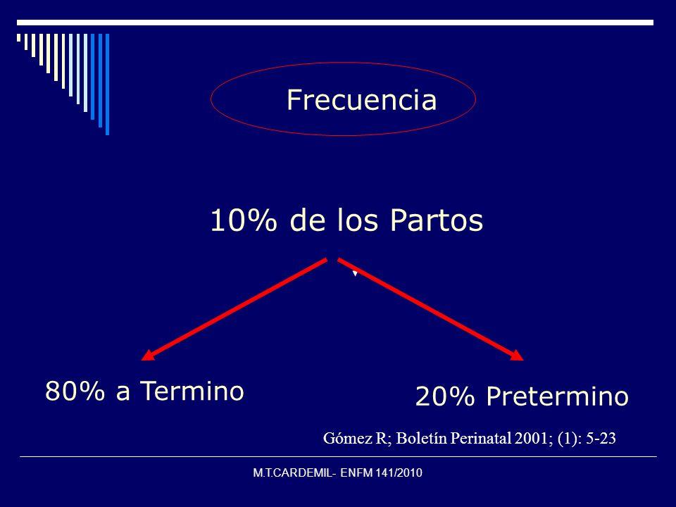 M.T.CARDEMIL- ENFM 141/2010 Frecuencia 10% de los Partos 80% a Termino 20% Pretermino Gómez R; Boletín Perinatal 2001; (1): 5-23