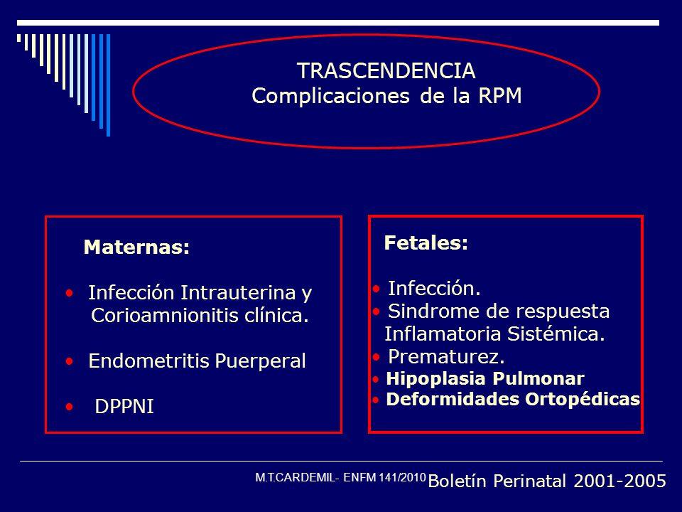 M.T.CARDEMIL- ENFM 141/2010 TRASCENDENCIA Complicaciones de la RPM Maternas: Infección Intrauterina y Corioamnionitis clínica. Endometritis Puerperal