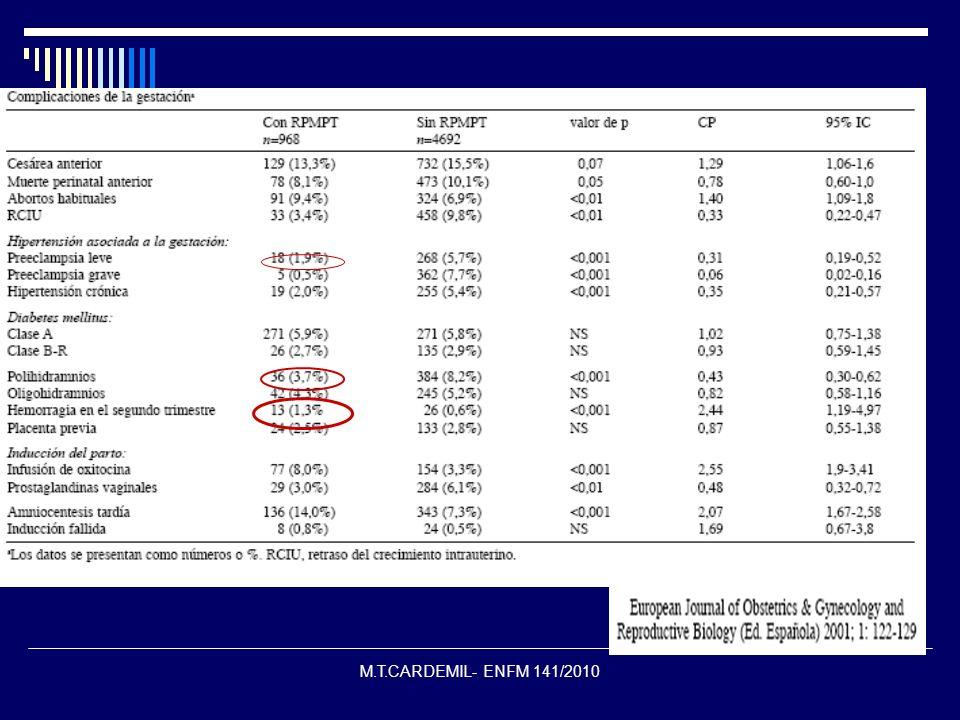 M.T.CARDEMIL- ENFM 141/2010 Estadíos de la Infección Estadío I: crecimiento de gérmenes facultativos o presencia de germenes patólógicos en vagina o cuello.
