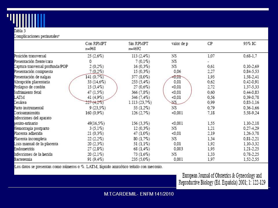 M.T.CARDEMIL- ENFM 141/2010 Frecuencia de la Infección Intraamniótica  30 al 40% de las pacientes con RPM y 10 al 15% de las pacientes con T.