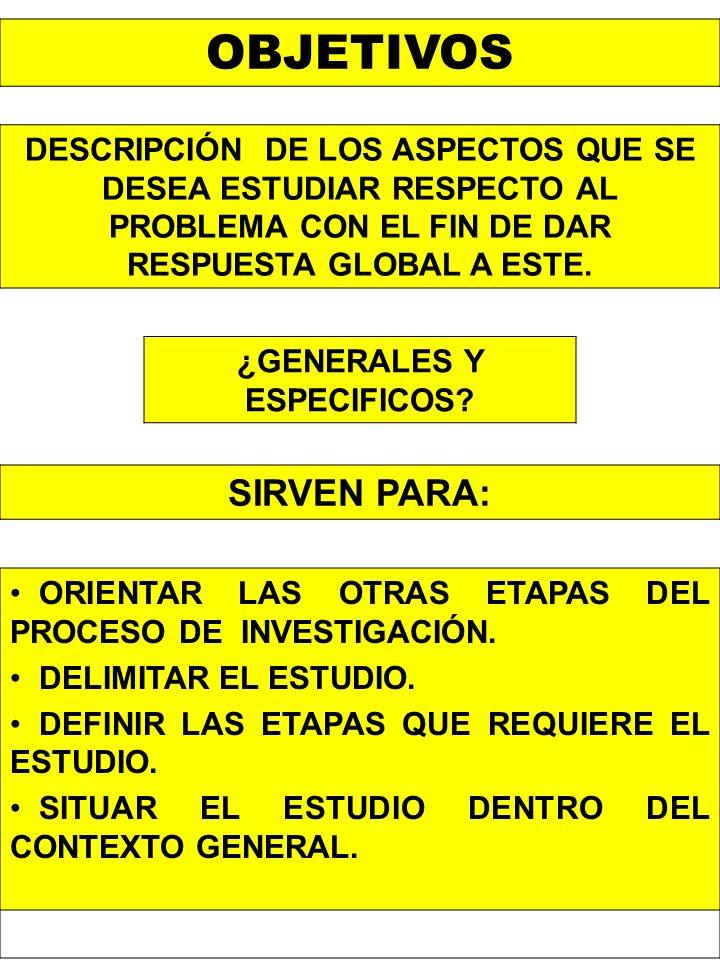 OBJETIVOS DESCRIPCIÓN DE LOS ASPECTOS QUE SE DESEA ESTUDIAR RESPECTO AL PROBLEMA CON EL FIN DE DAR RESPUESTA GLOBAL A ESTE.