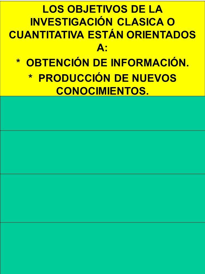 LOS OBJETIVOS DE LA INVESTIGACIÓN CLASICA O CUANTITATIVA ESTÁN ORIENTADOS A: * OBTENCIÓN DE INFORMACIÓN.