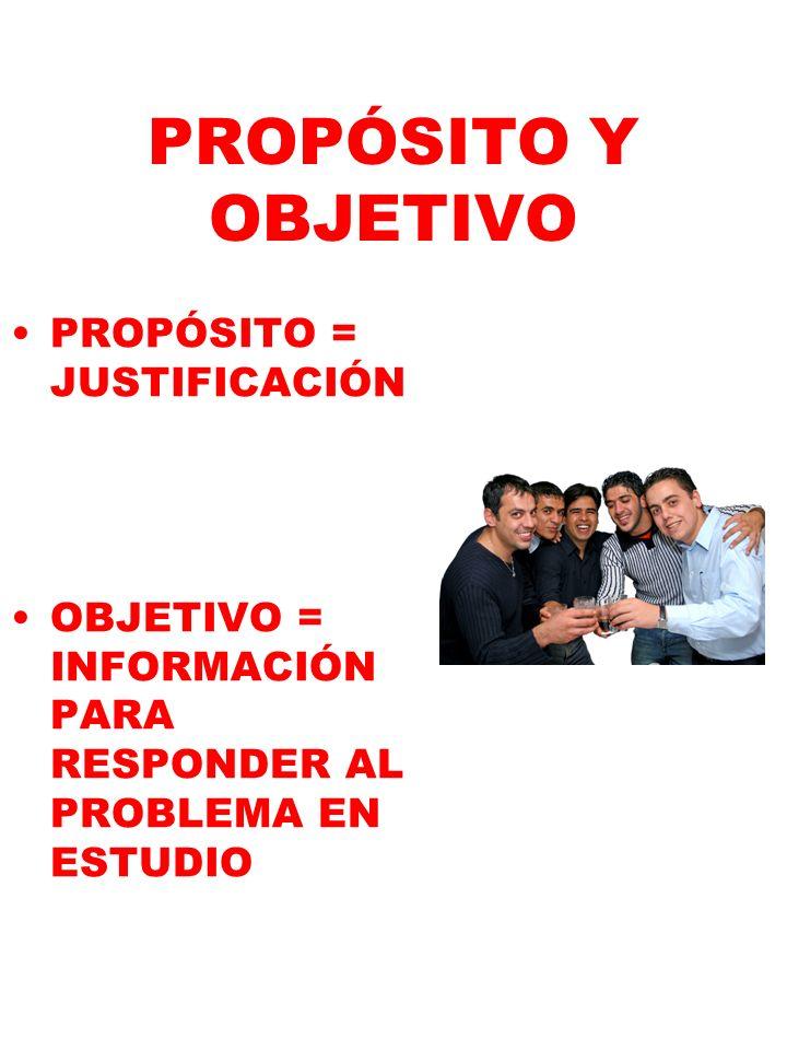 PROPÓSITO Y OBJETIVO PROPÓSITO = JUSTIFICACIÓN OBJETIVO = INFORMACIÓN PARA RESPONDER AL PROBLEMA EN ESTUDIO