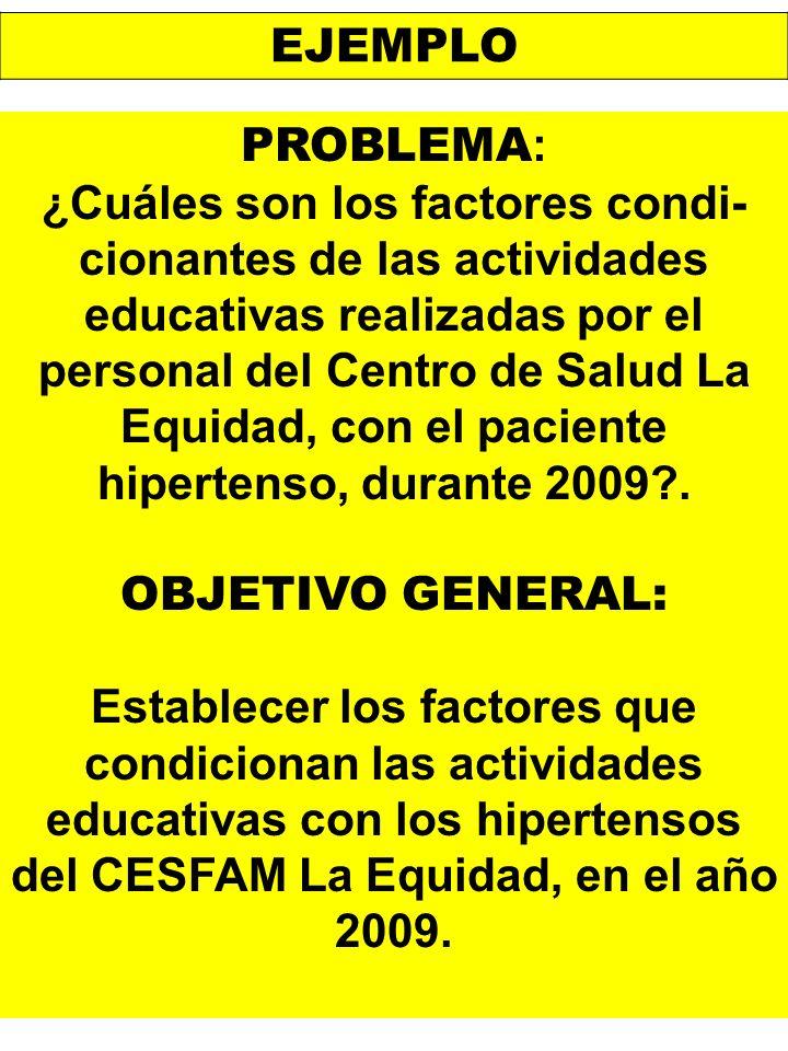 EJEMPLO PROBLEMA : ¿Cuáles son los factores condi- cionantes de las actividades educativas realizadas por el personal del Centro de Salud La Equidad, con el paciente hipertenso, durante 2009?.