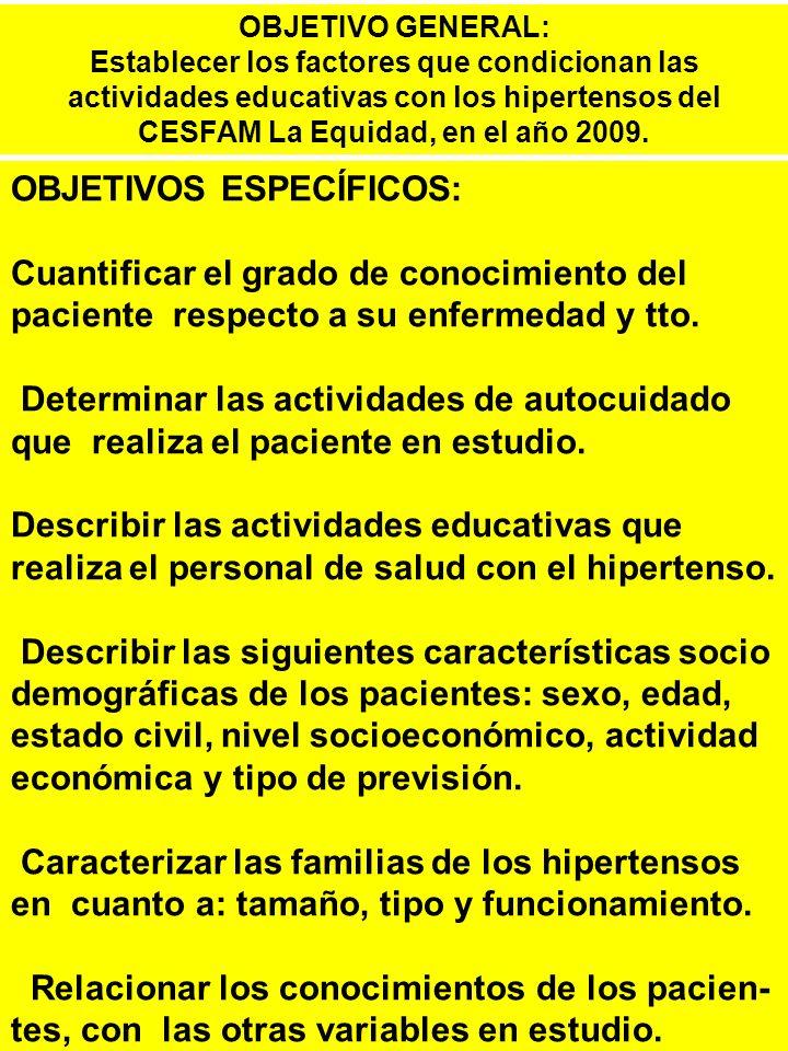 OBJETIVO GENERAL: Establecer los factores que condicionan las actividades educativas con los hipertensos del CESFAM La Equidad, en el año 2009.