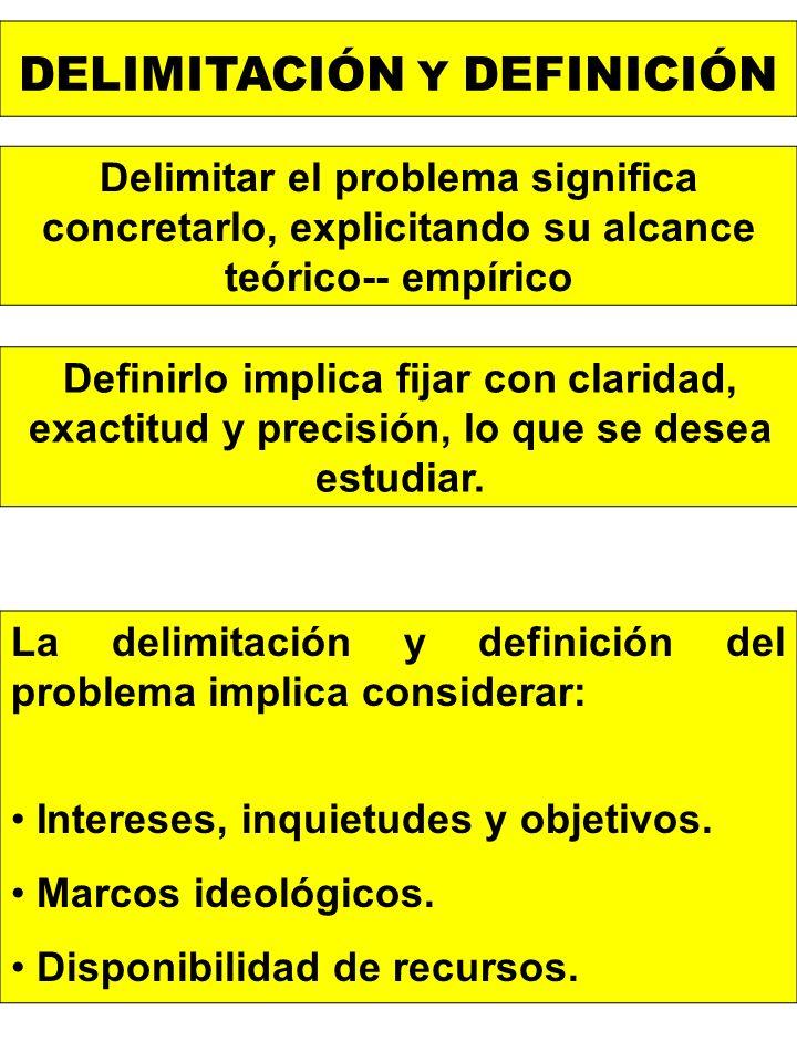 DELIMITACIÓN Y DEFINICIÓN Delimitar el problema significa concretarlo, explicitando su alcance teórico-- empírico Definirlo implica fijar con claridad, exactitud y precisión, lo que se desea estudiar.