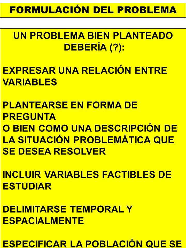 FORMULACIÓN DEL PROBLEMA UN PROBLEMA BIEN PLANTEADO DEBERÍA (?): EXPRESAR UNA RELACIÓN ENTRE VARIABLES PLANTEARSE EN FORMA DE PREGUNTA O BIEN COMO UNA DESCRIPCIÓN DE LA SITUACIÓN PROBLEMÁTICA QUE SE DESEA RESOLVER INCLUIR VARIABLES FACTIBLES DE ESTUDIAR DELIMITARSE TEMPORAL Y ESPACIALMENTE ESPECIFICAR LA POBLACIÓN QUE SE INVESTIGARÁ
