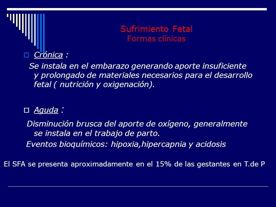 Sufrimiento Fetal Diagnóstico Cambios en la FCF.Meconio en el Líquido Amniótico.