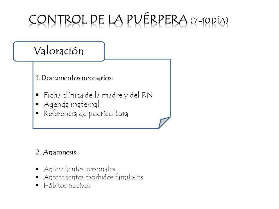 1. Documentos necesarios: Ficha clínica de la madre y del RN Agenda maternal Referencia de puericultura Valoración 2. Anamnesis: Antecedentes personal