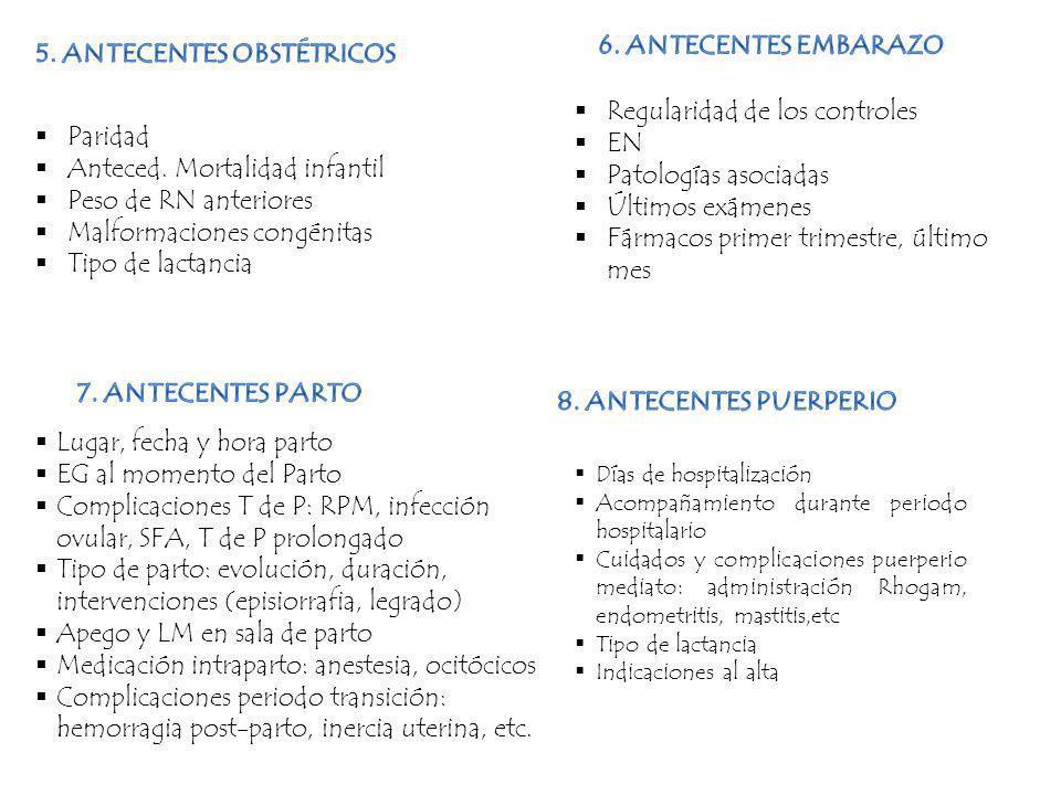 Paridad Anteced. Mortalidad infantil Peso de RN anteriores Malformaciones congénitas Tipo de lactancia Regularidad de los controles EN Patologías asoc